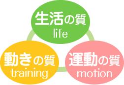 生活の質、運動の質、動きの質